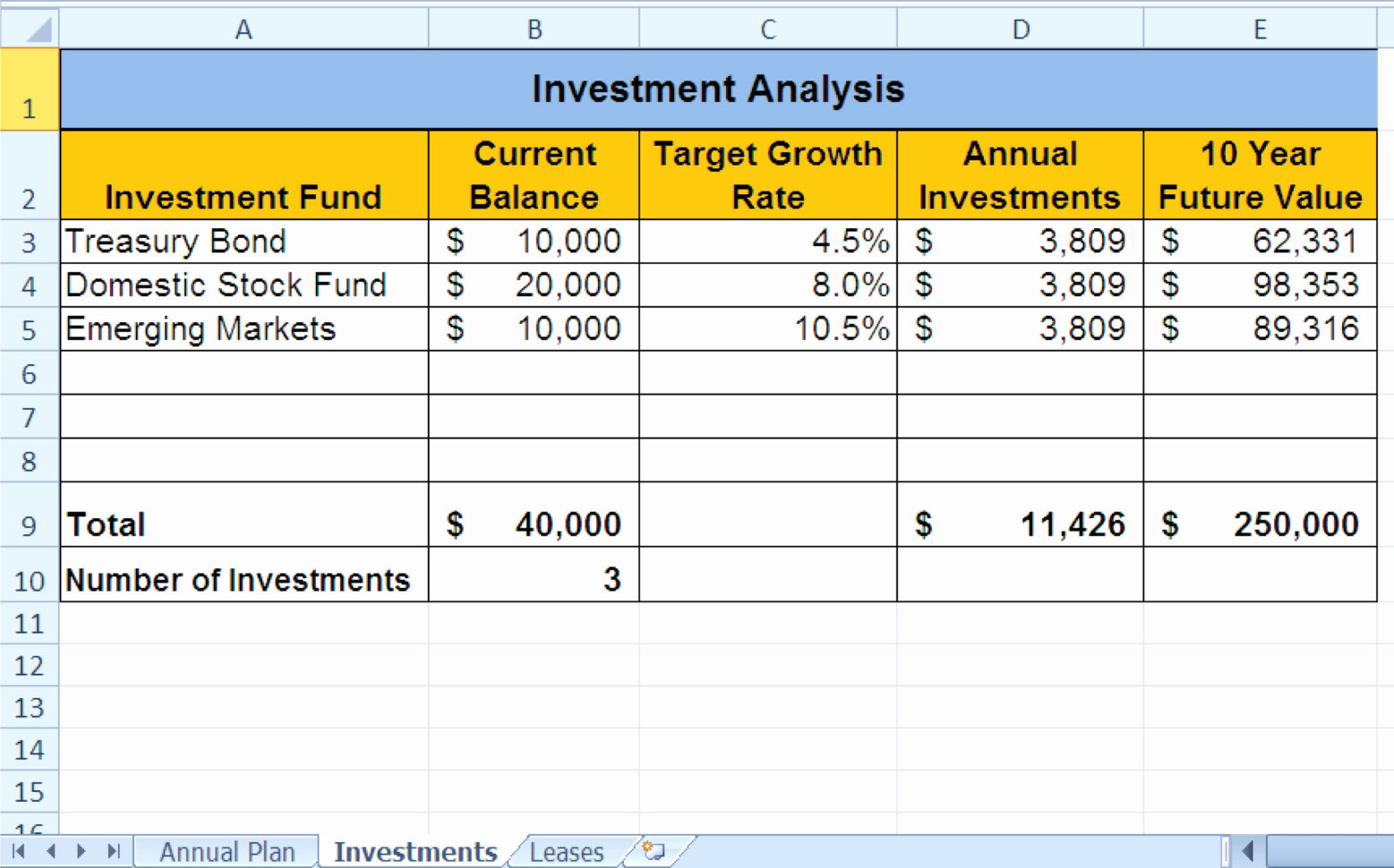 Income Expenditure Spreadsheet Excel For Business