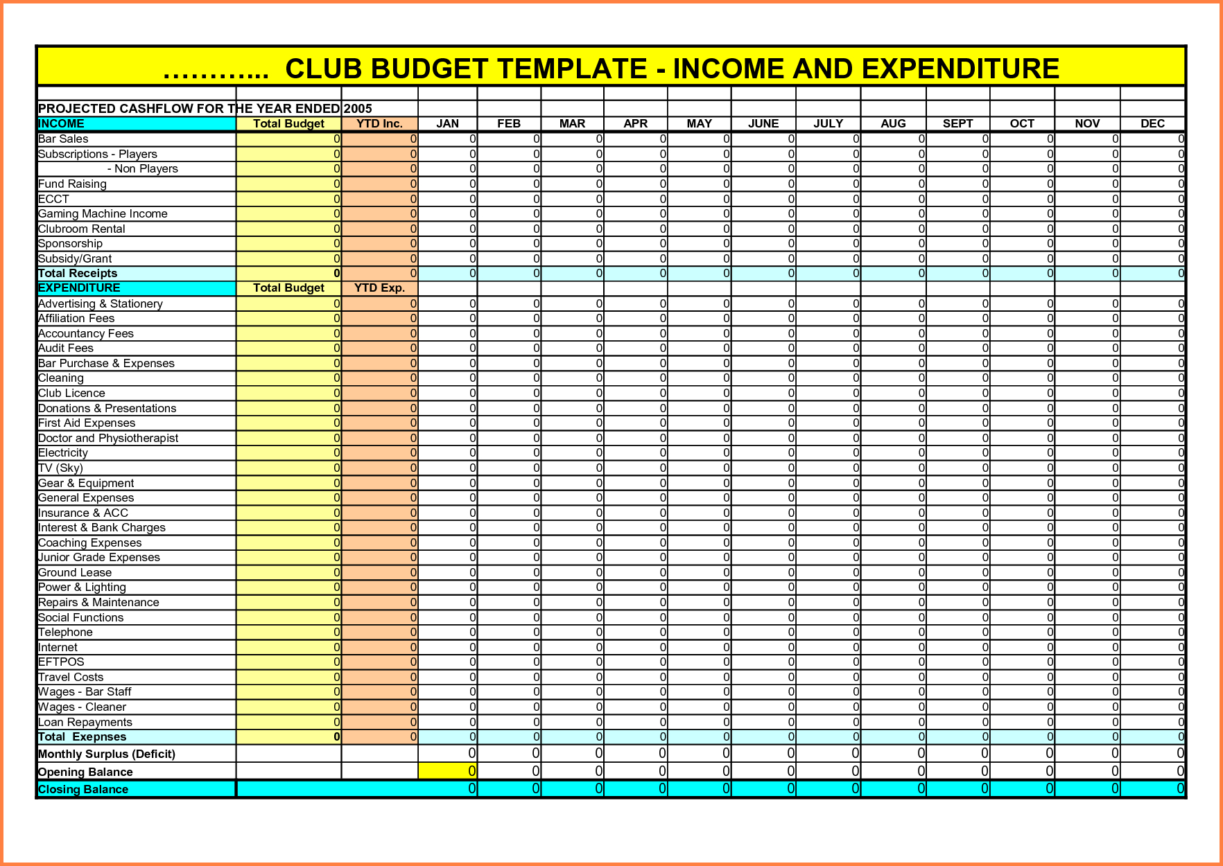 Income Expenditure Spreadsheet Excel Spreadshee