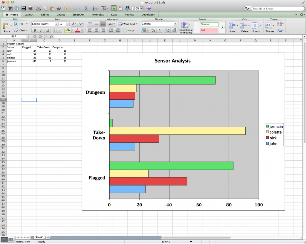 Java Spreadsheet Within Java Spreadsheet Aljererlotgd Db Excel