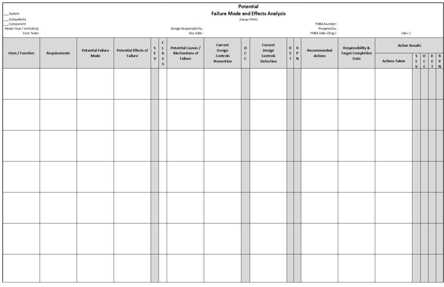Key Spreadsheet Controls Spreadsheet Downloa Key