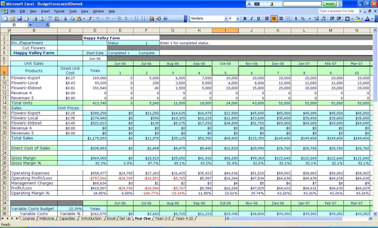Limited Company Bookkeeping Free Spreadsheets For
