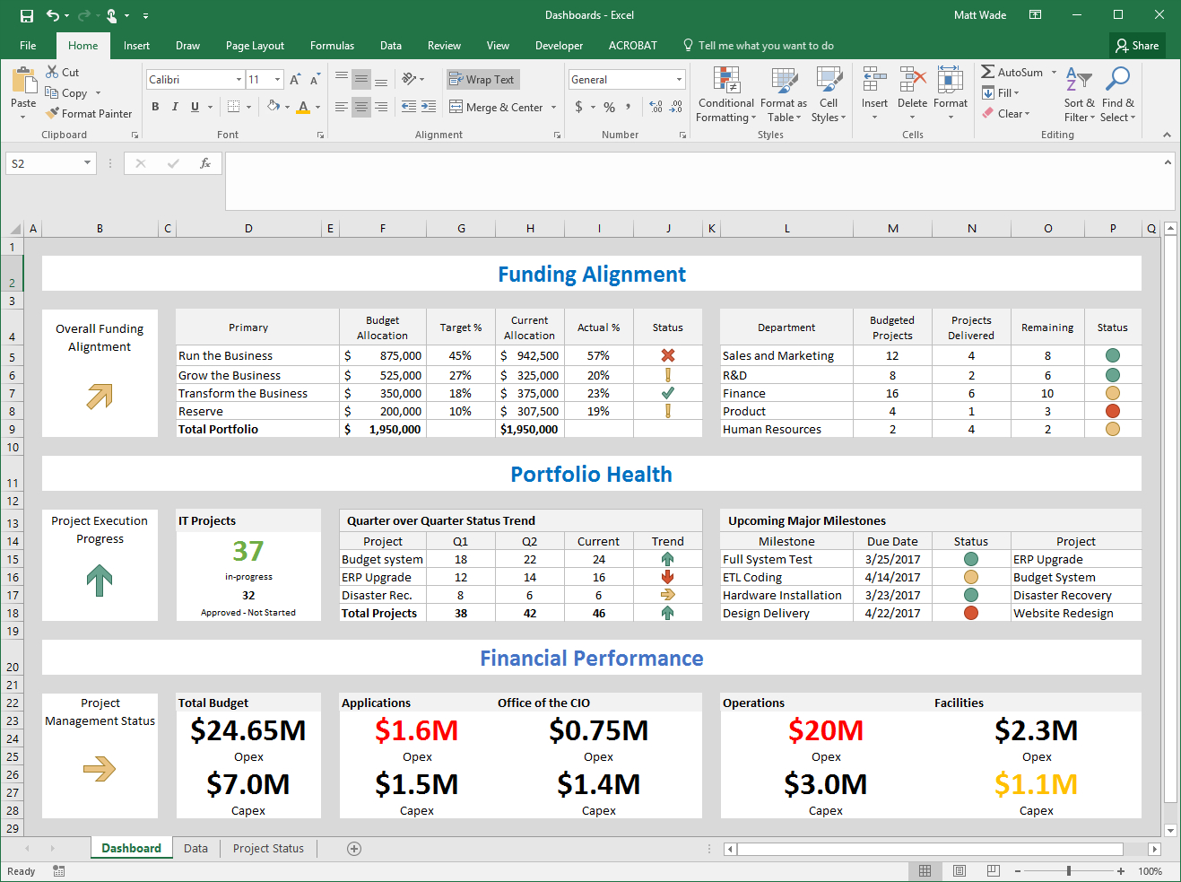 Linking Excel Spreadsheets In Sharepoint Pertaining
