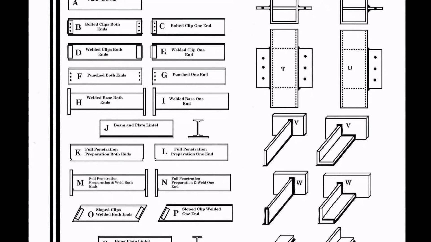 Blank Chart Spreadsheet | Wiring Diagram Database
