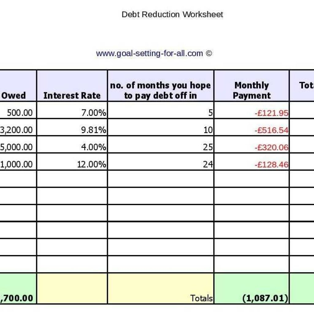 Loan Payoff Spreadsheet Pertaining To Debt Consolidation