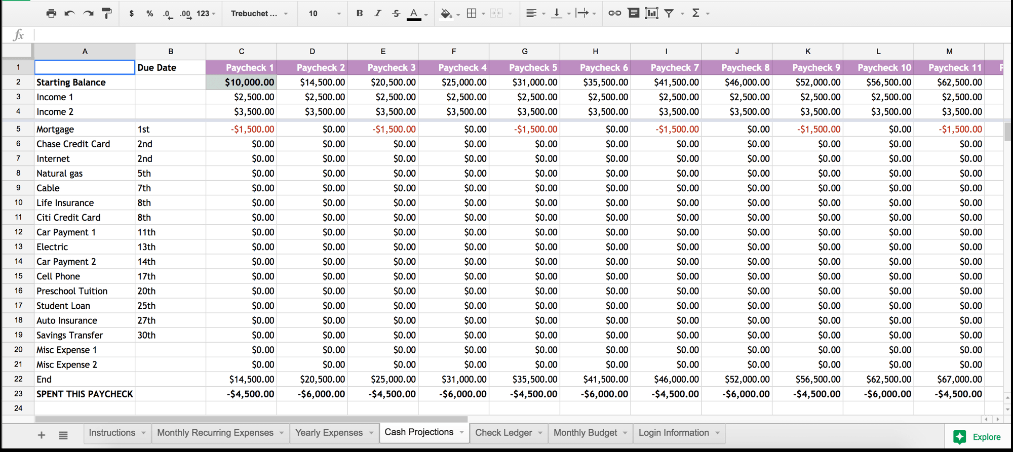 Maternity Leave Budget Spreadsheet Db Excel