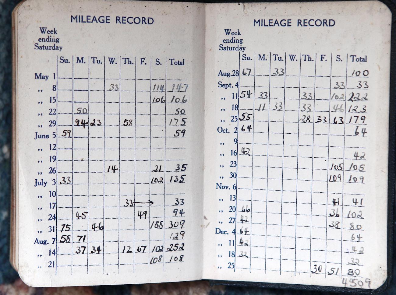 Mileage Spreadsheet For Taxes Spreadshee Mileage