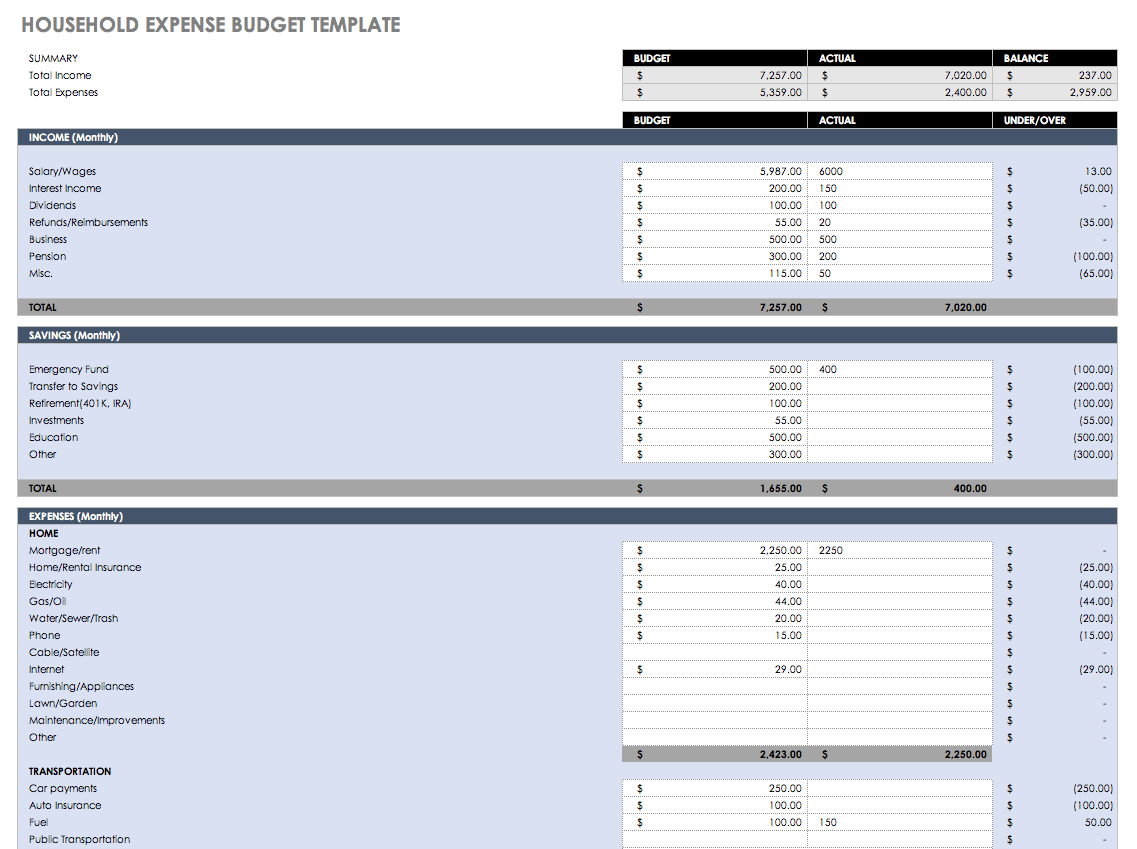 Monthly Outgoings Spreadsheet Template Spreadshee Monthly Expenditure Excel Template