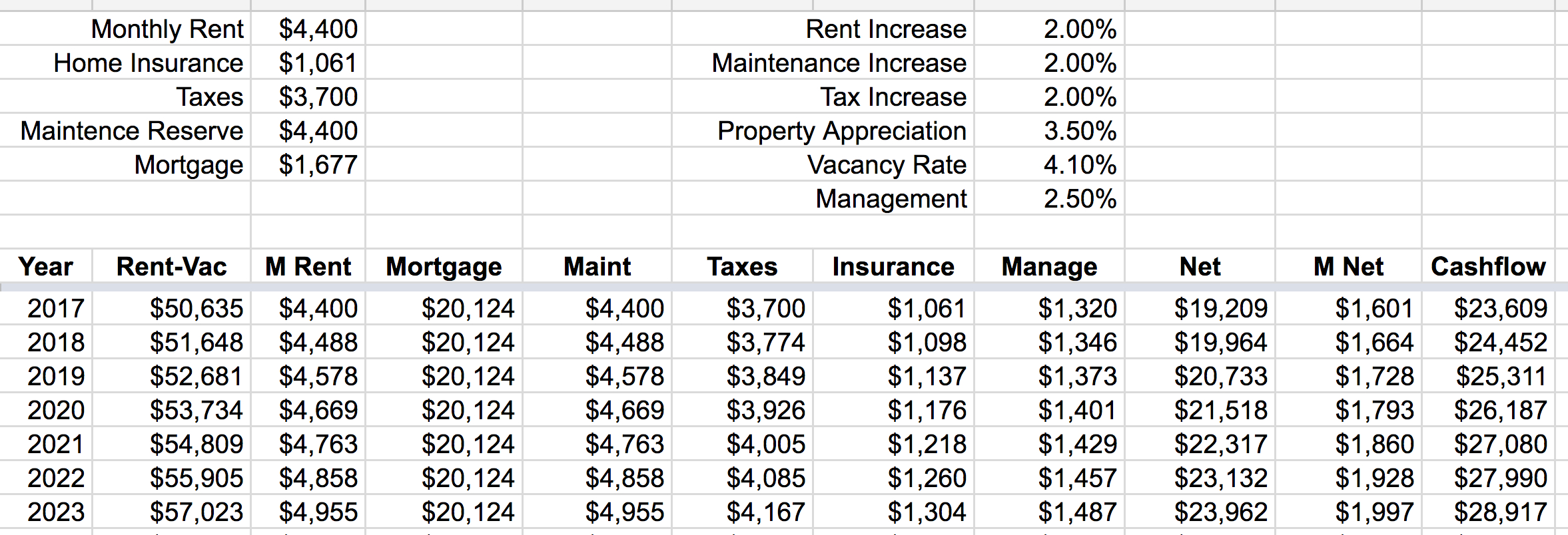 Monthly Rent Collection Spreadsheet Template Throughout