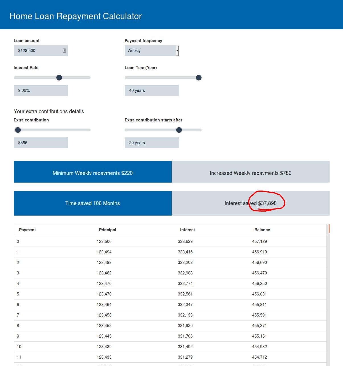 Mortgage Accelerator Spreadsheet Spreadshee