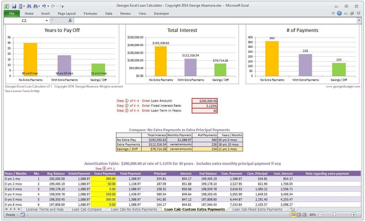Mortgage Payoff Spreadsheet With Mortgage Payment Table Spreadsheet Post Navigation Sample