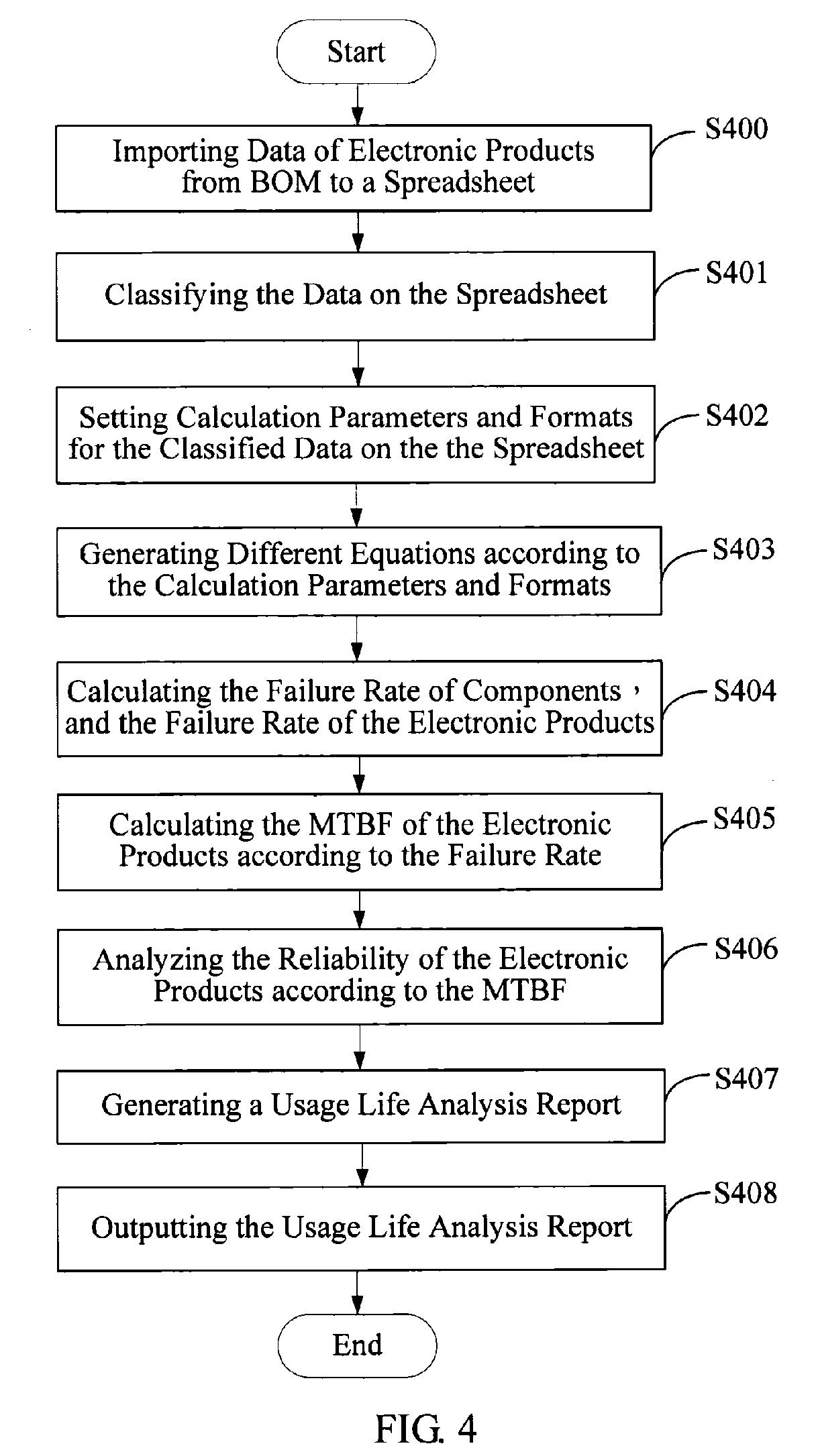 Mtbf Calculation Spreadsheet Spreadshee Mtbf Calculation Spreadsheet
