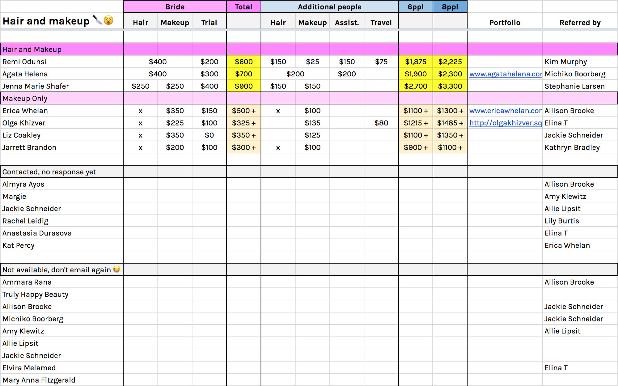 National Spreadsheet Day Payment Spreadshee National Spreadsheet Day Business Insider National