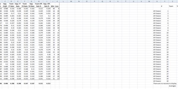 Nba Betting Spreadsheet Google Spreadshee nba betting