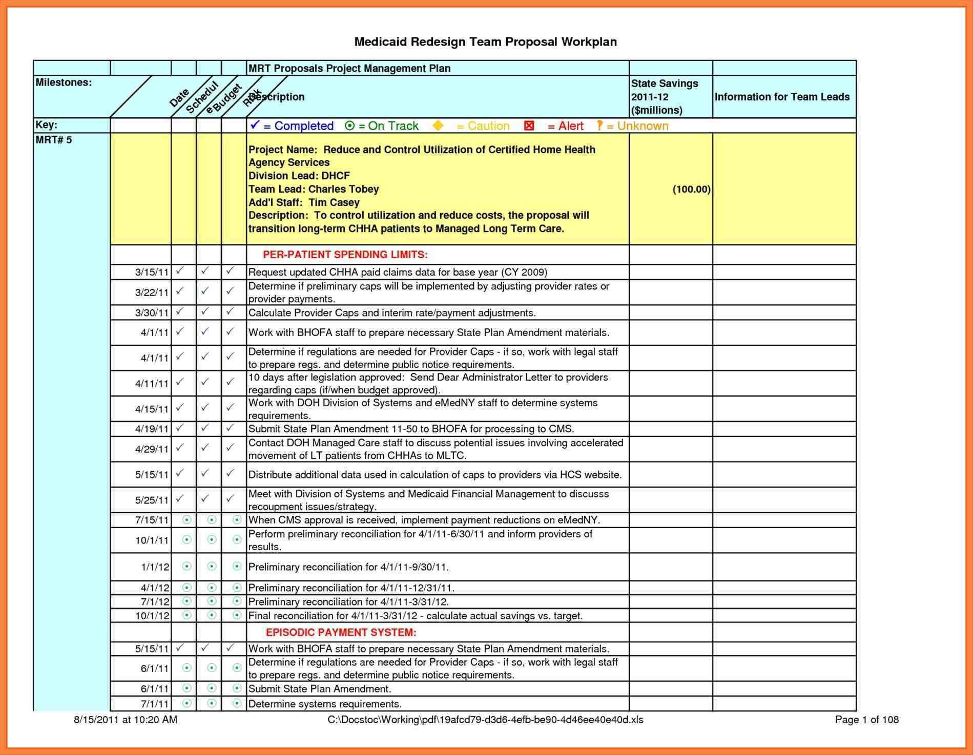 10 Column Accounting Worksheet Template Accounting