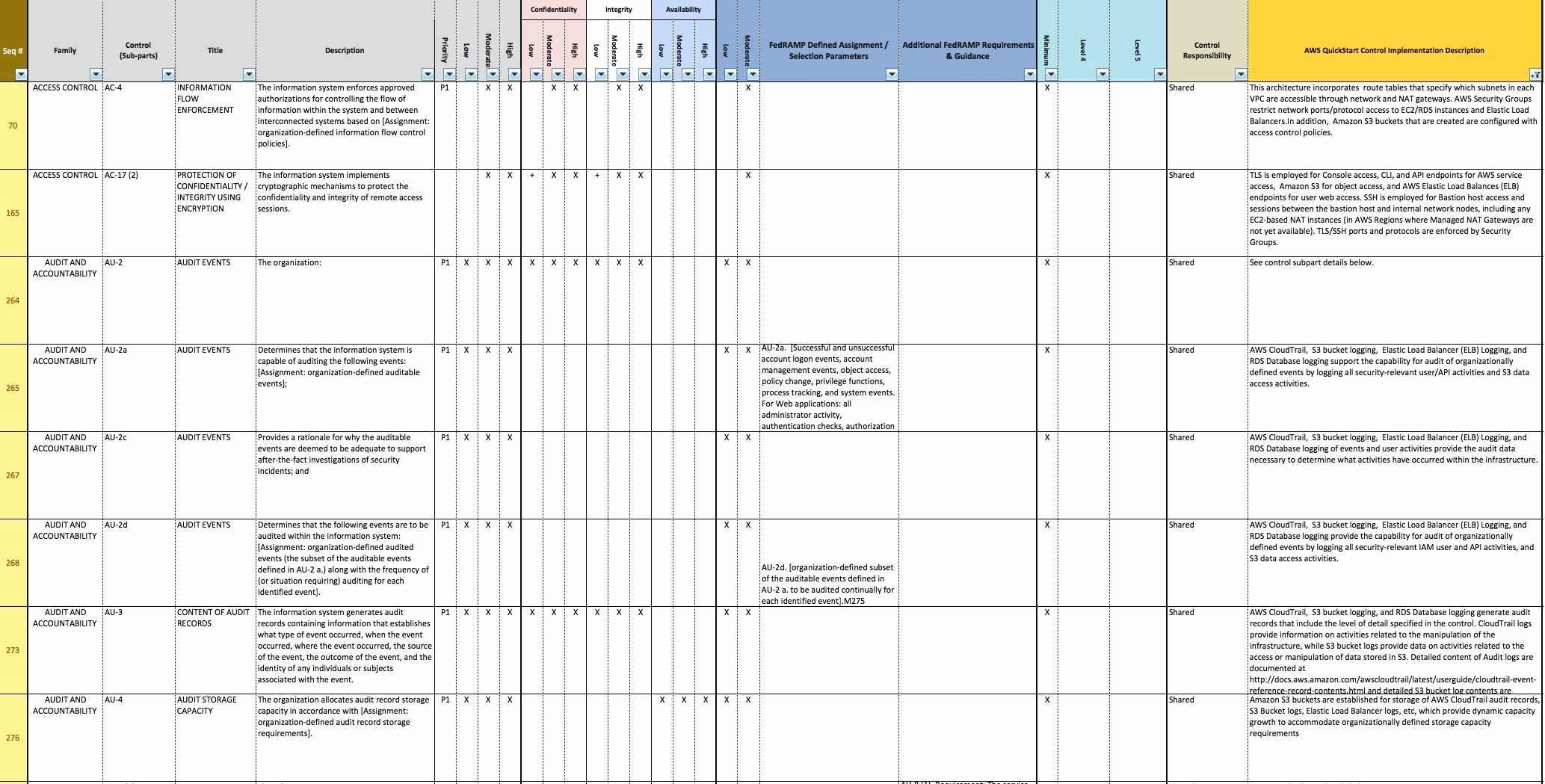 Nist 800 171 Spreadsheet With Nist 800 171 Spreadsheet And