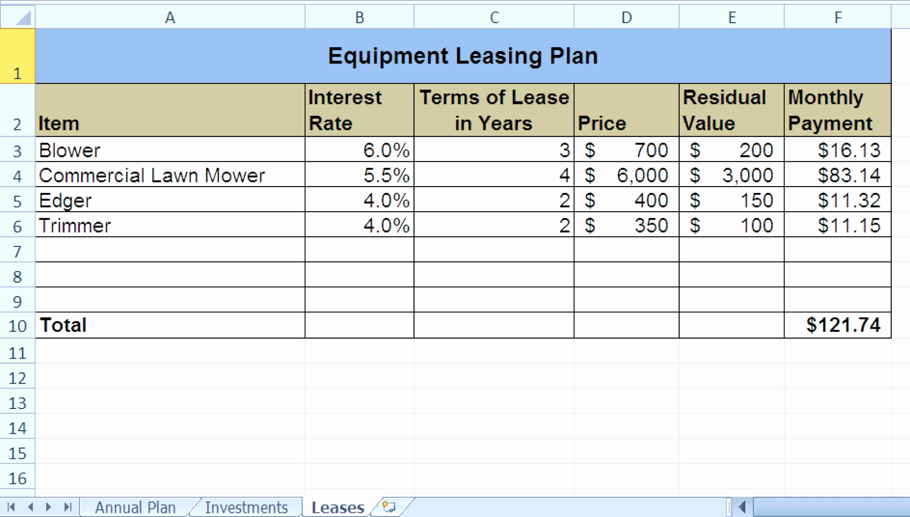 Novated Lease Calculator Excel Spreadsheet Pertaining To