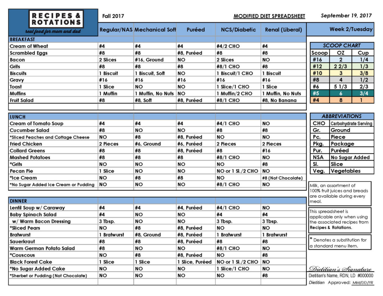 Nutrition Spreadsheet Template Printable Spreadshee