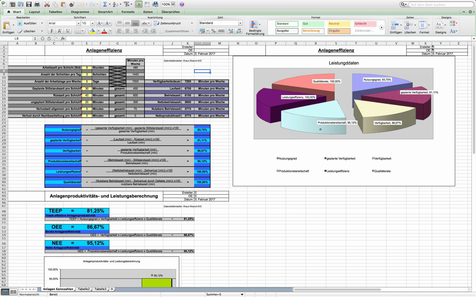 Oee Tracking Spreadsheet Spreadshee Oee Tracking Spreadsheet