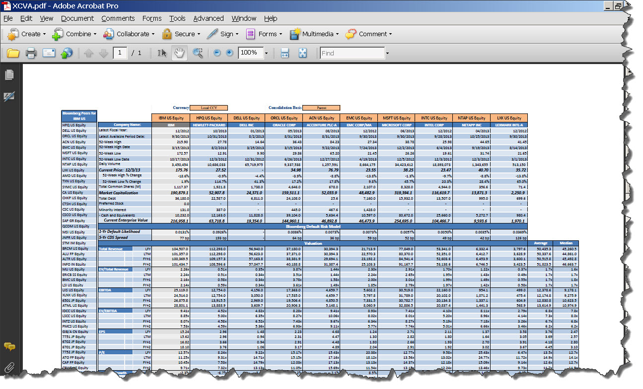 Oil And Gas Economics Spreadsheet Spreadshee Oil
