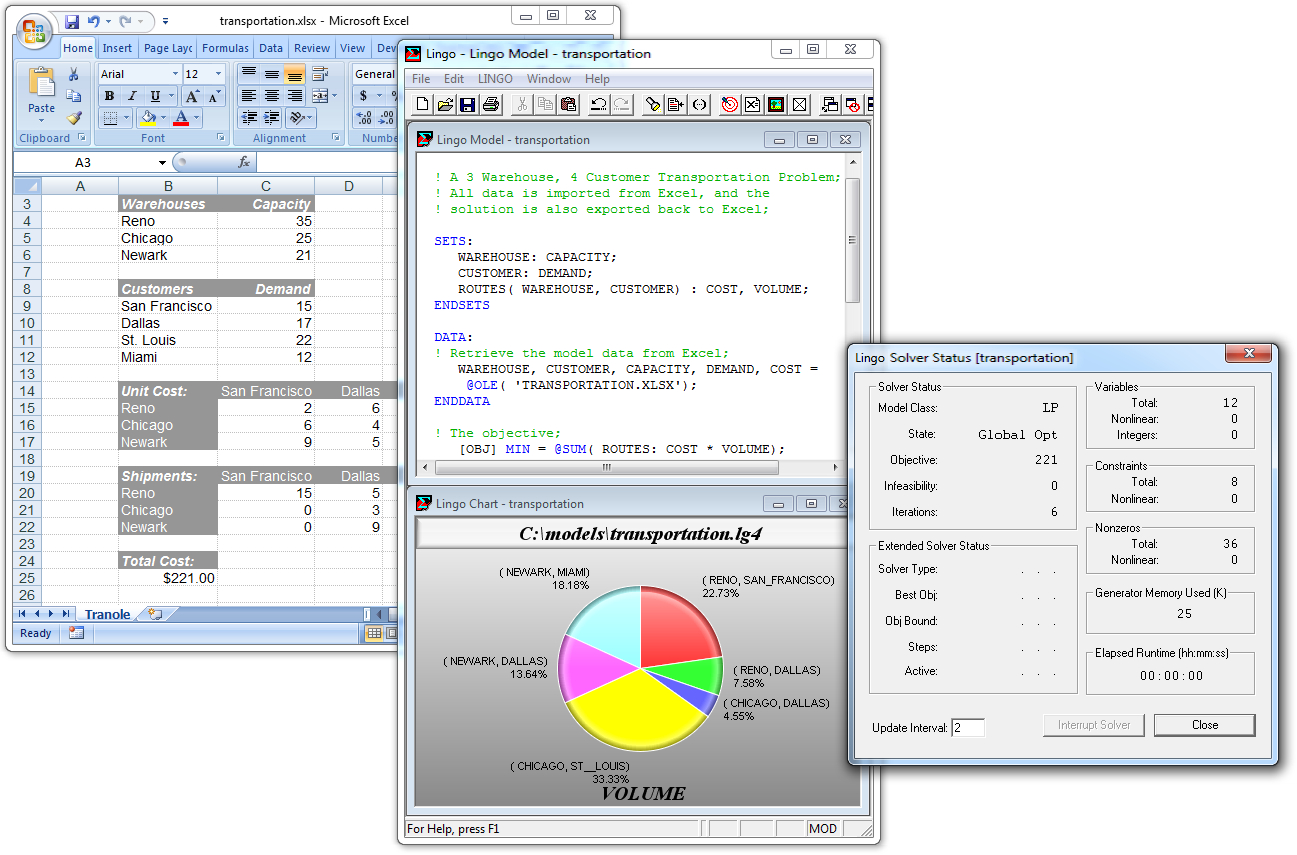 Optimization Modeling With Spreadsheets Throughout Lingo