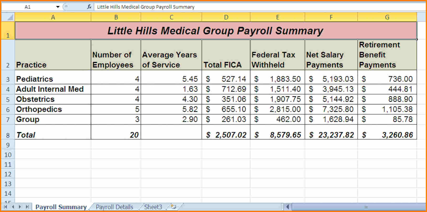 Payroll Spreadsheet Examples With Uk Payroll Excel