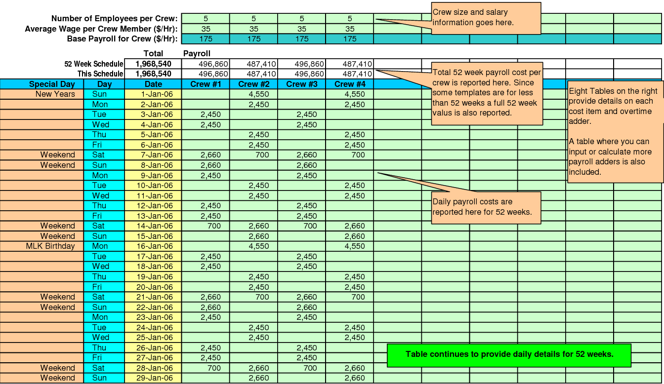 Payroll Spreadsheet Template Canada Within Excel