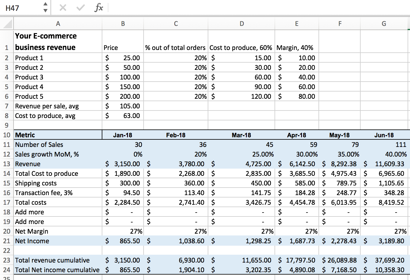 Production Tracking Spreadsheet Template Spreadsheet
