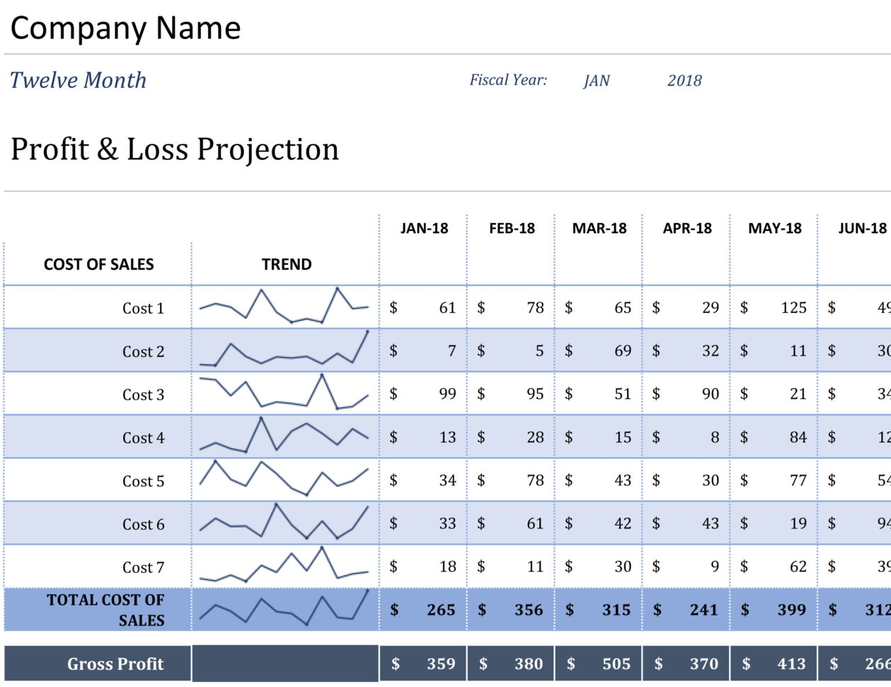 Profit And Loss Excel Spreadsheet Spreadsheet Downloa Stock Profit Loss Excel Spreadsheet