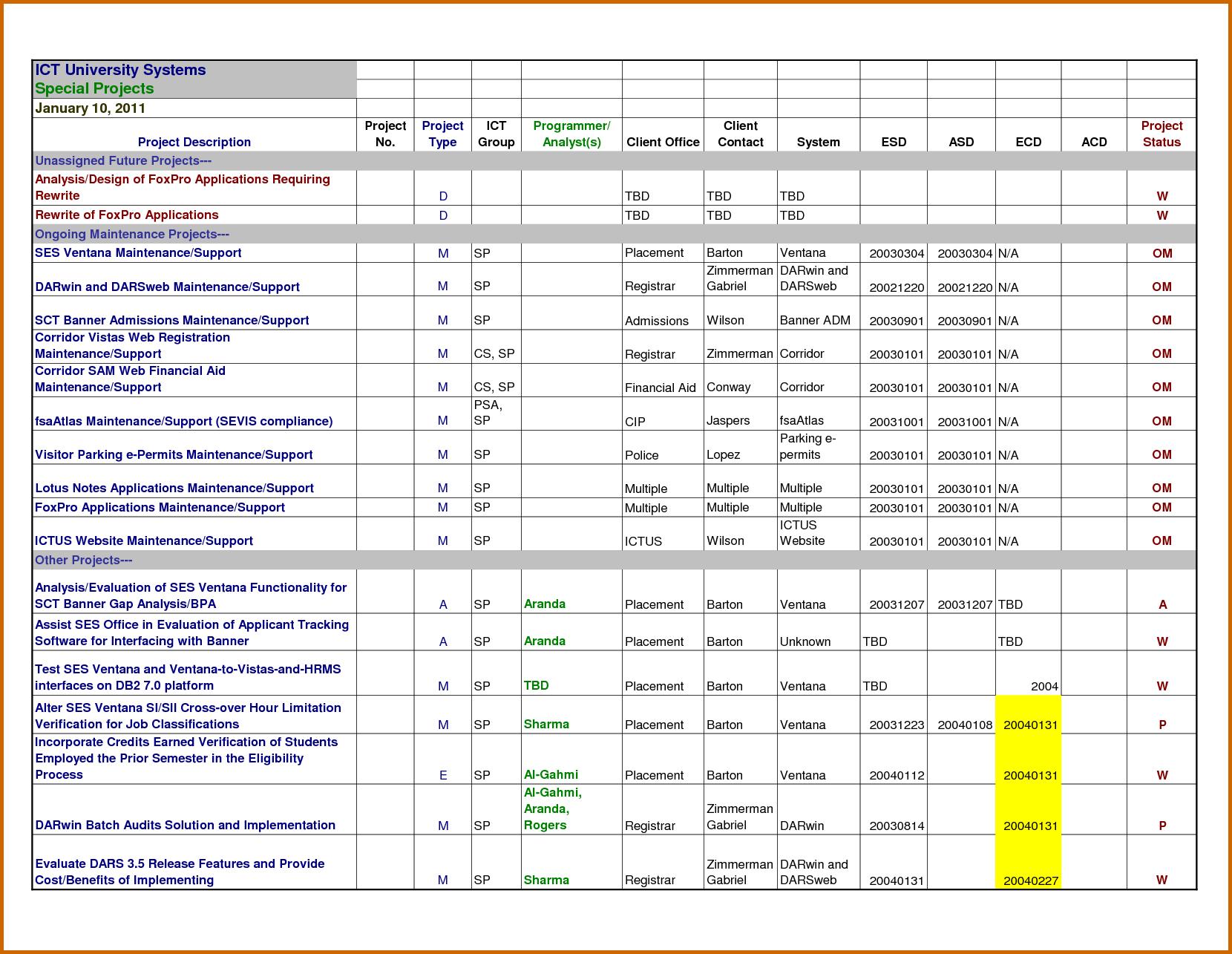 Project Planning Spreadsheet Regarding Project Planning