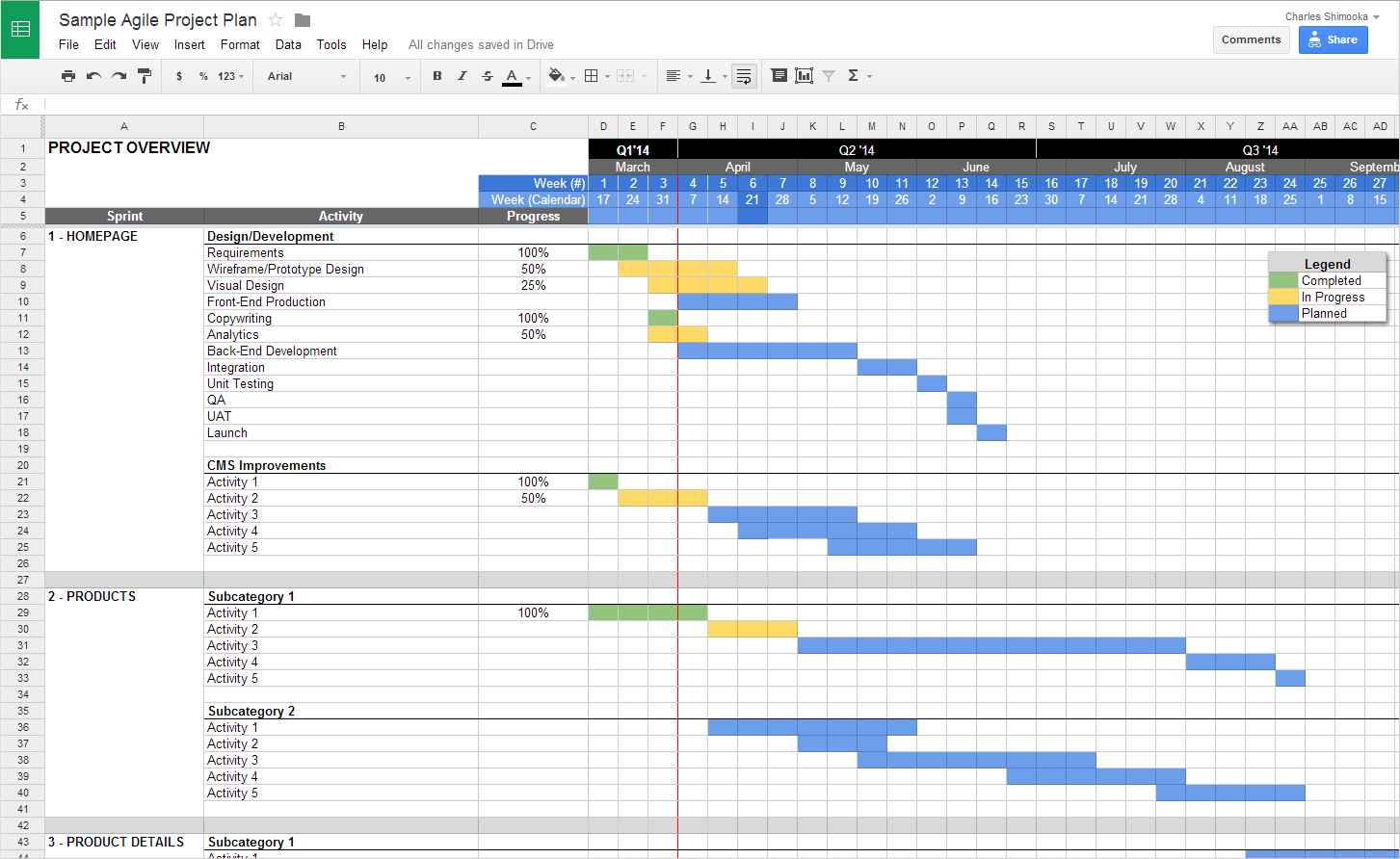 Project Task Tracking Spreadsheet In Project Management