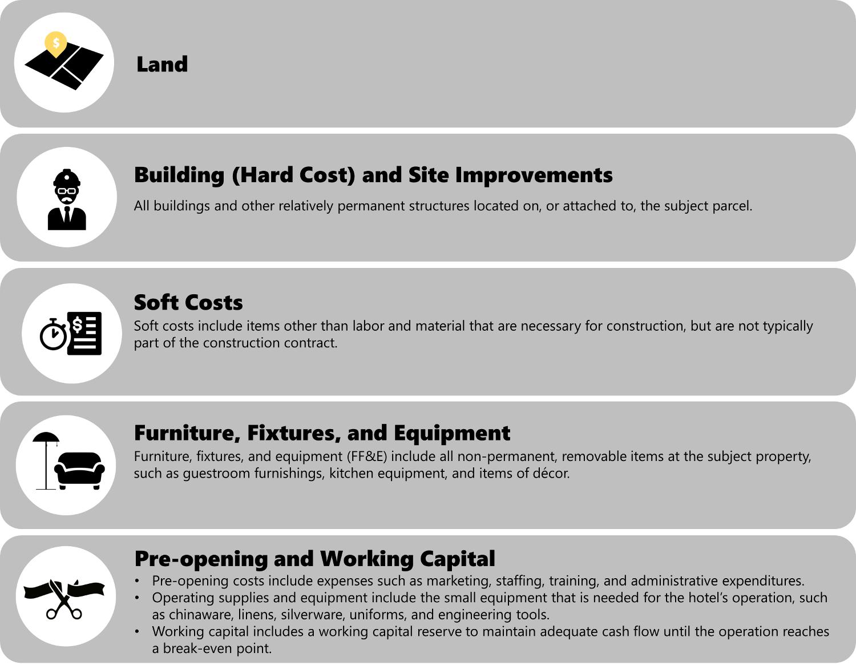 Property Development Budget Spreadsheet Spreadshee Property Development Budget