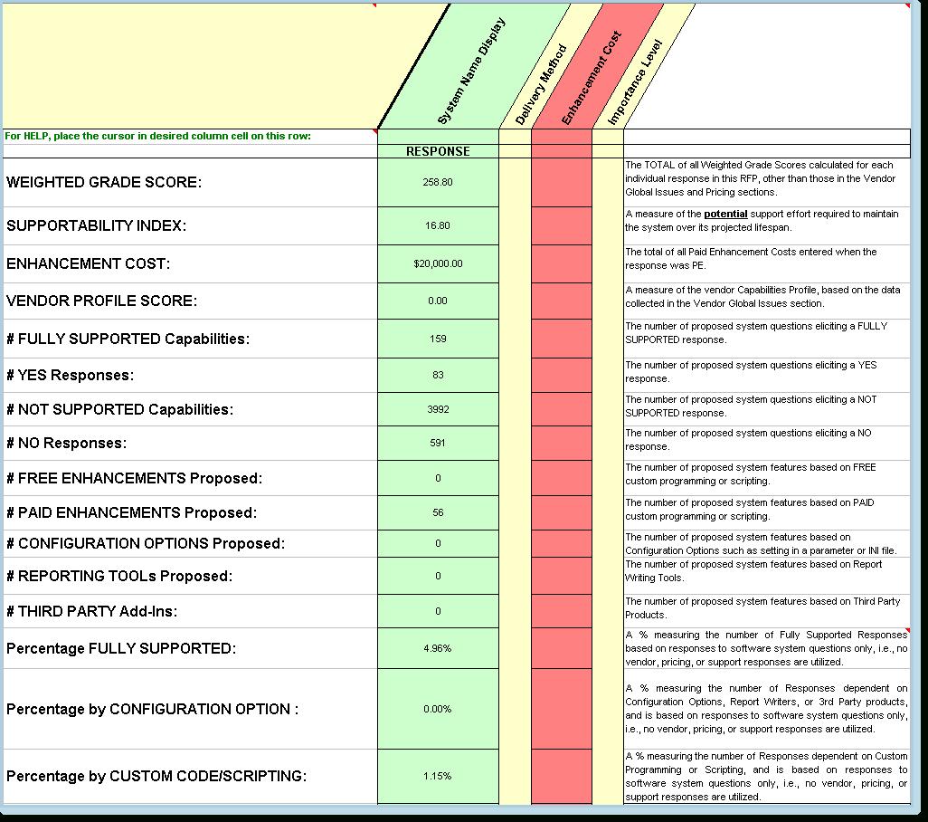 Proposal Comparison Spreadsheet Template Spreadsheet