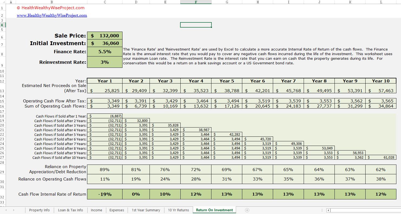 Real Estate Cash Flowysis Spreadsheet Db Excel