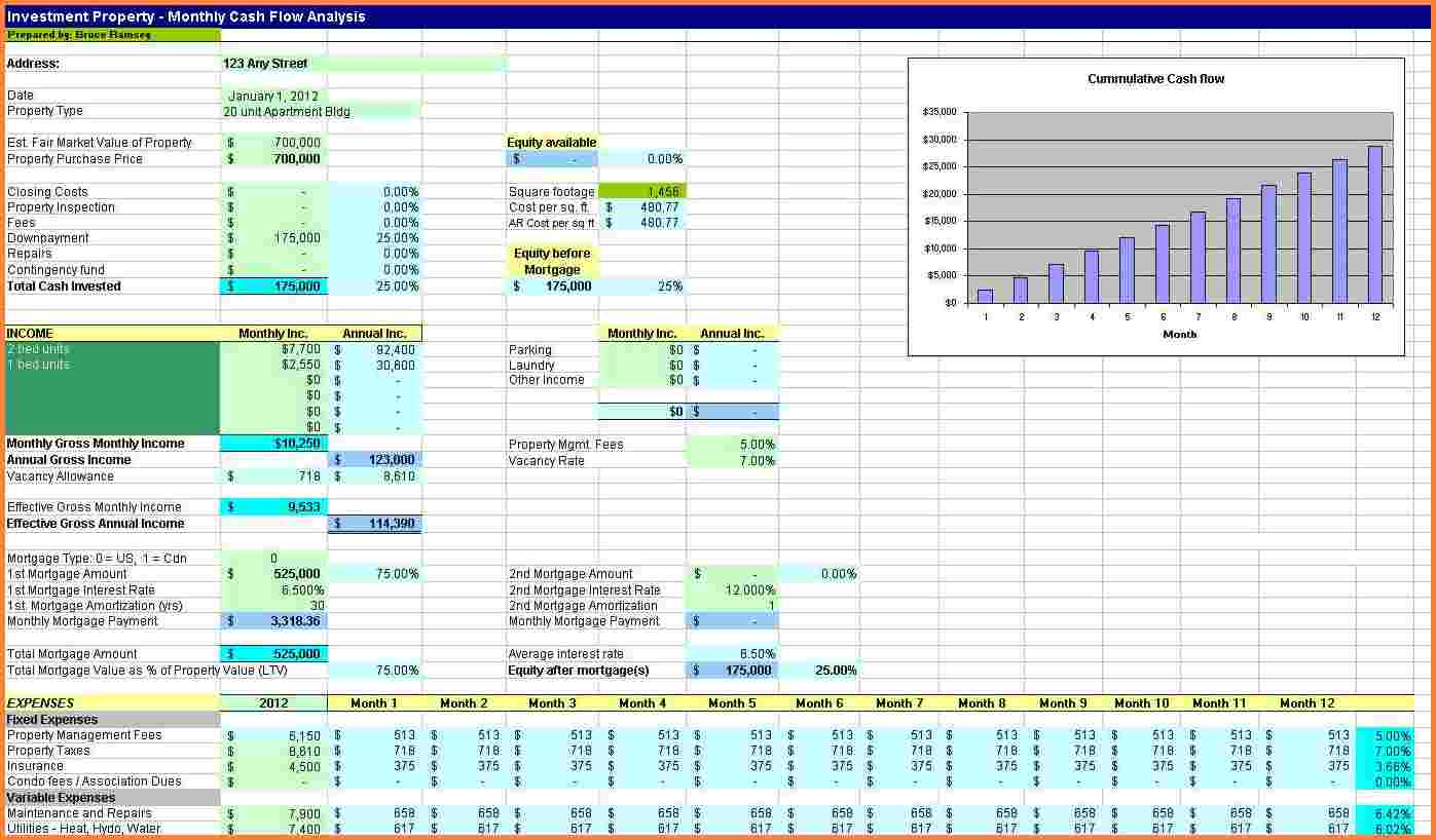 Real Estate Spreadsheet Spreadsheet Downloa Real Estate