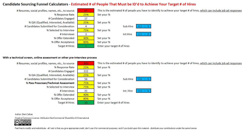 Recruiting Metrics Spreadsheet
