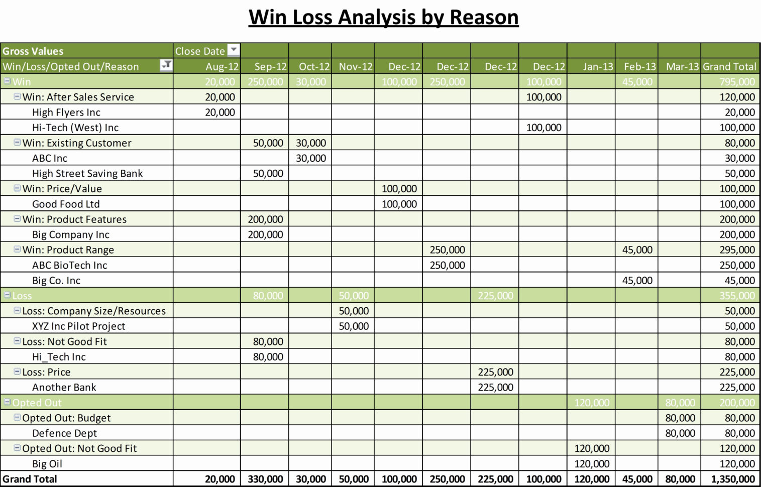 Recruiting Tracking Spreadsheet Excel Inside Example Of
