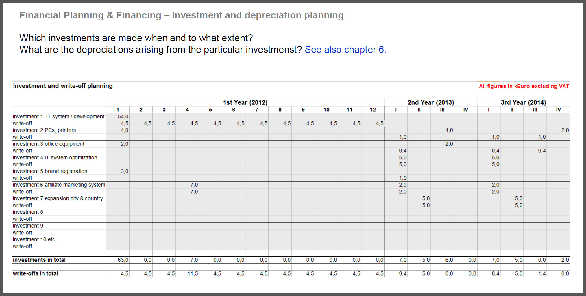 Rental Property Business Spreadsheet Intended For Rental