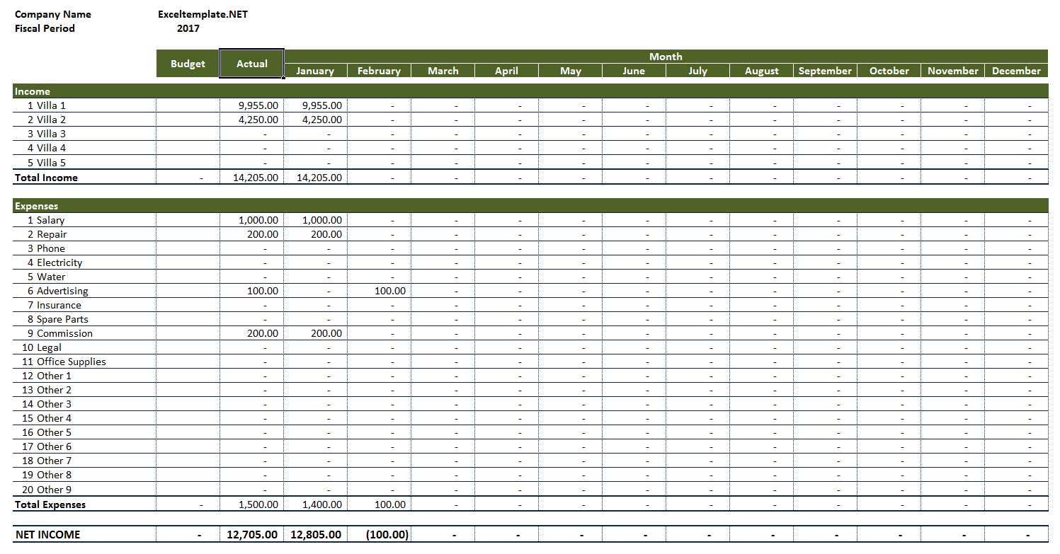 Rental Property Excel Spreadsheet Free Within Rental