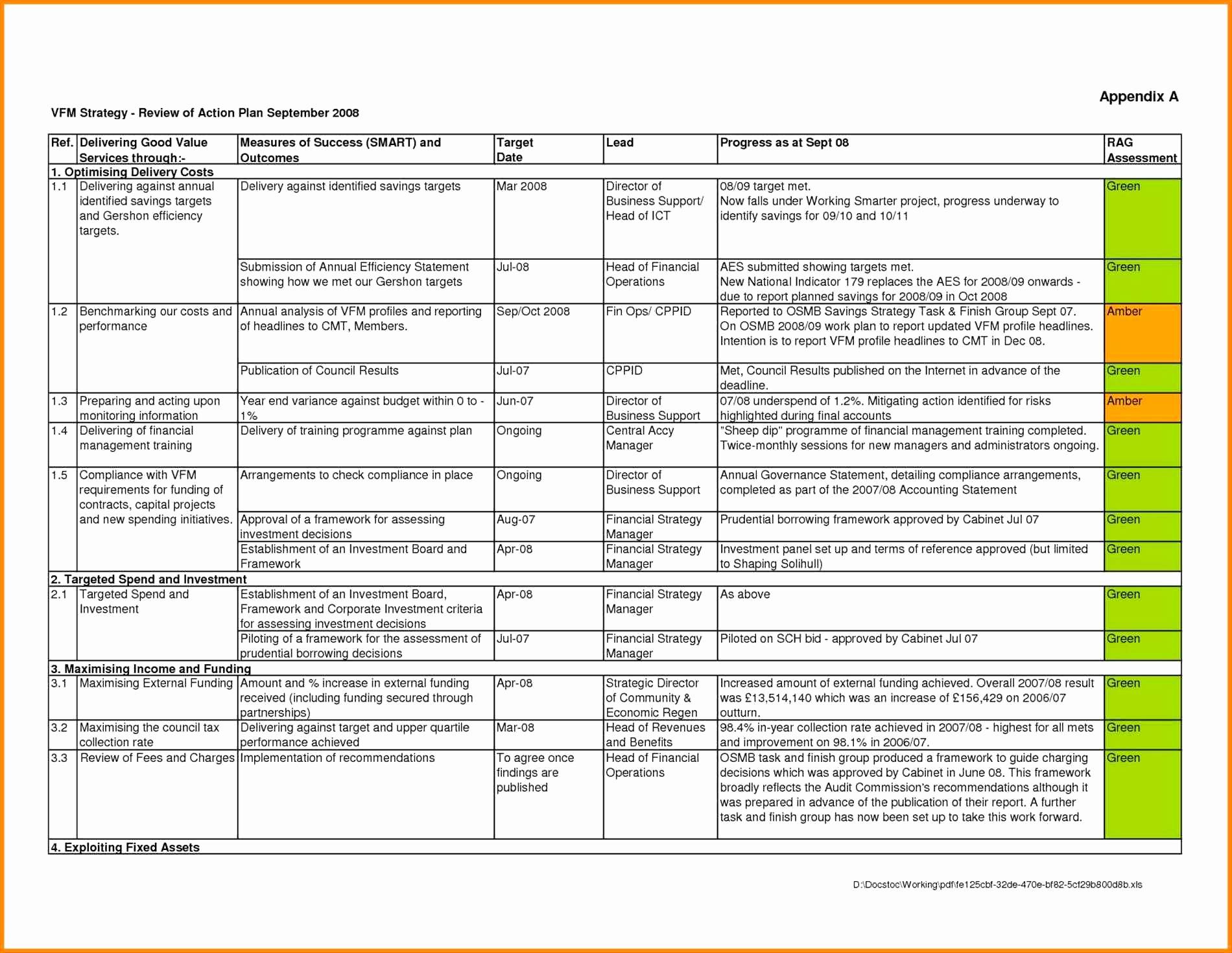 Rental Property Roi Spreadsheet Regarding Roi Spreadsheet