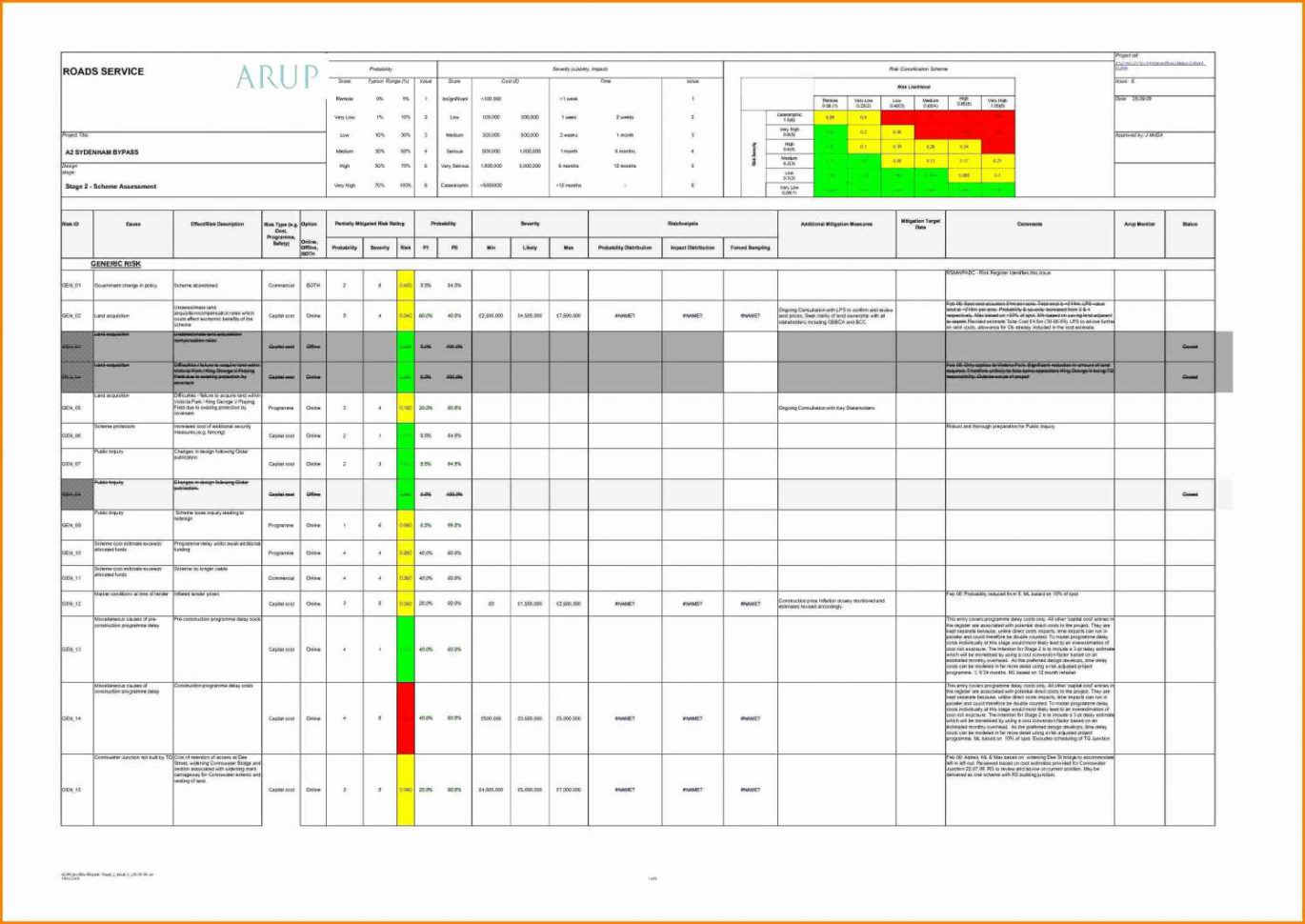 Resource Allocation Tracking Spreadsheet Spreadsheet