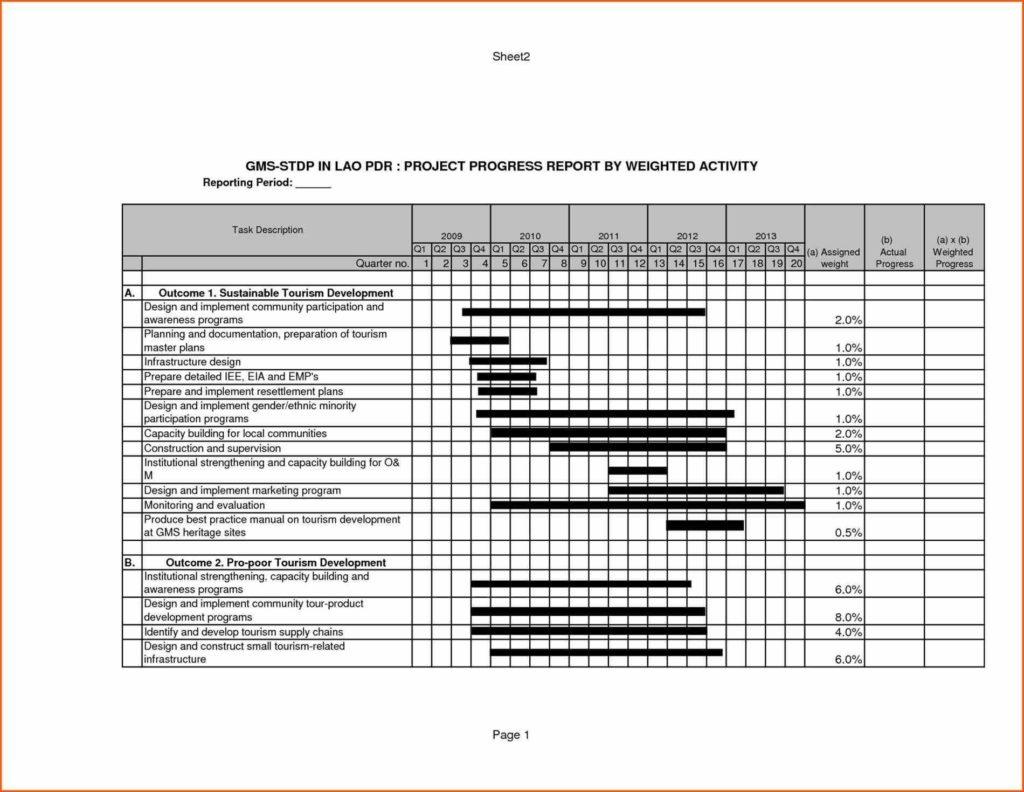 Resource Management Spreadsheet Template Google Spreadshee