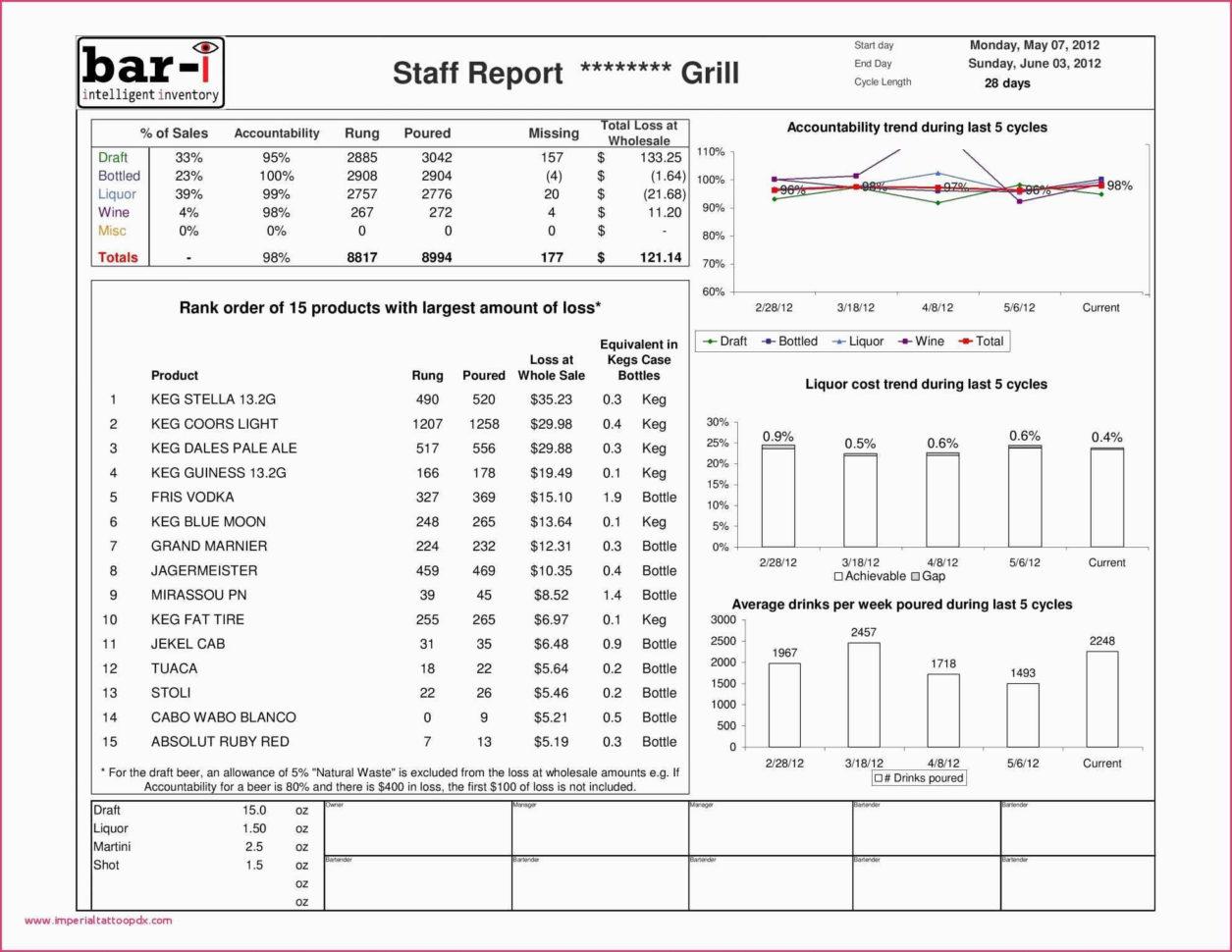 Restaurant Excel Spreadsheets Free Spreadsheet Downloa