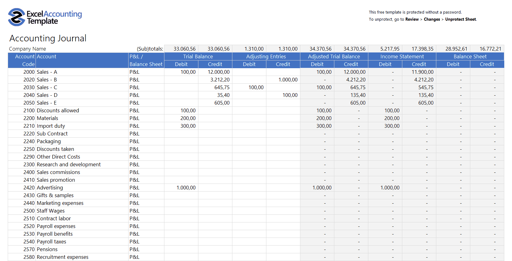 Restaurant Excel Spreadsheets Free With Regard To