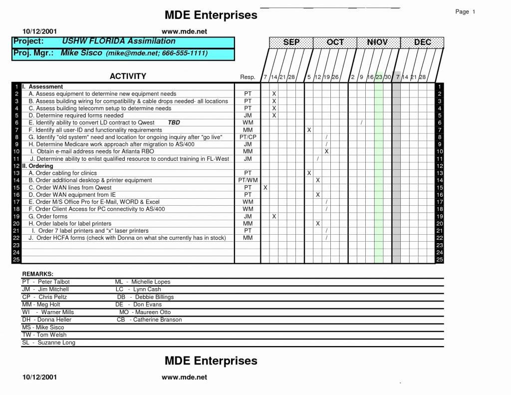 Restaurant Excel Spreadsheets With Inventory Sheet For