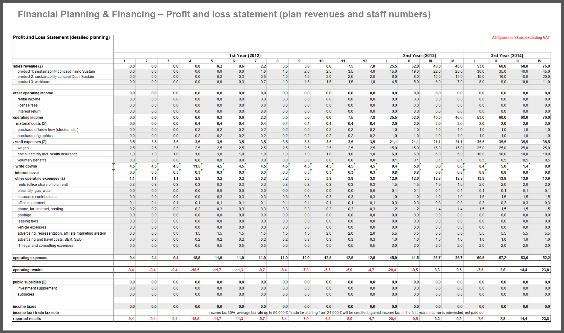 Restaurant Financial Projections Spreadsheet Spreadshee Restaurant Financial Projections