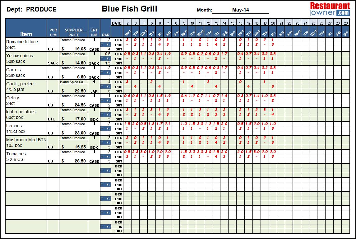 Restaurant Tip Share Spreadsheet Spreadshee