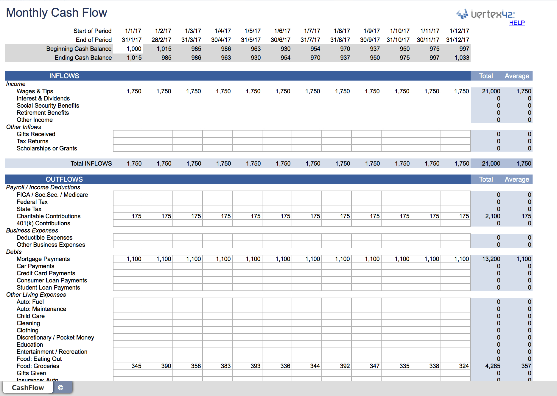 Retail Store Cash Flow Spreadsheet Spreadshee
