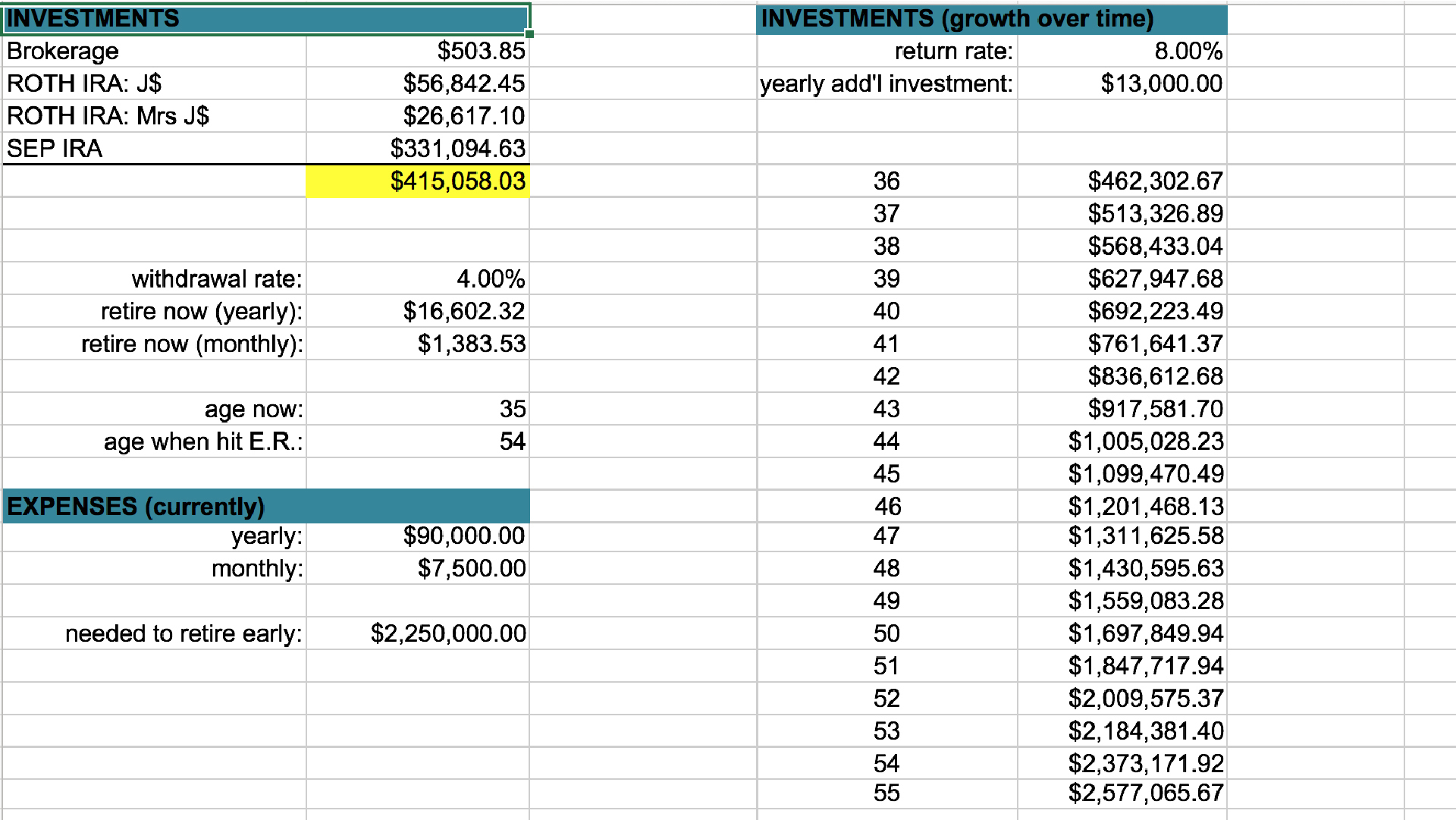 Retirement Budget Spreadsheet Pertaining To Gbr
