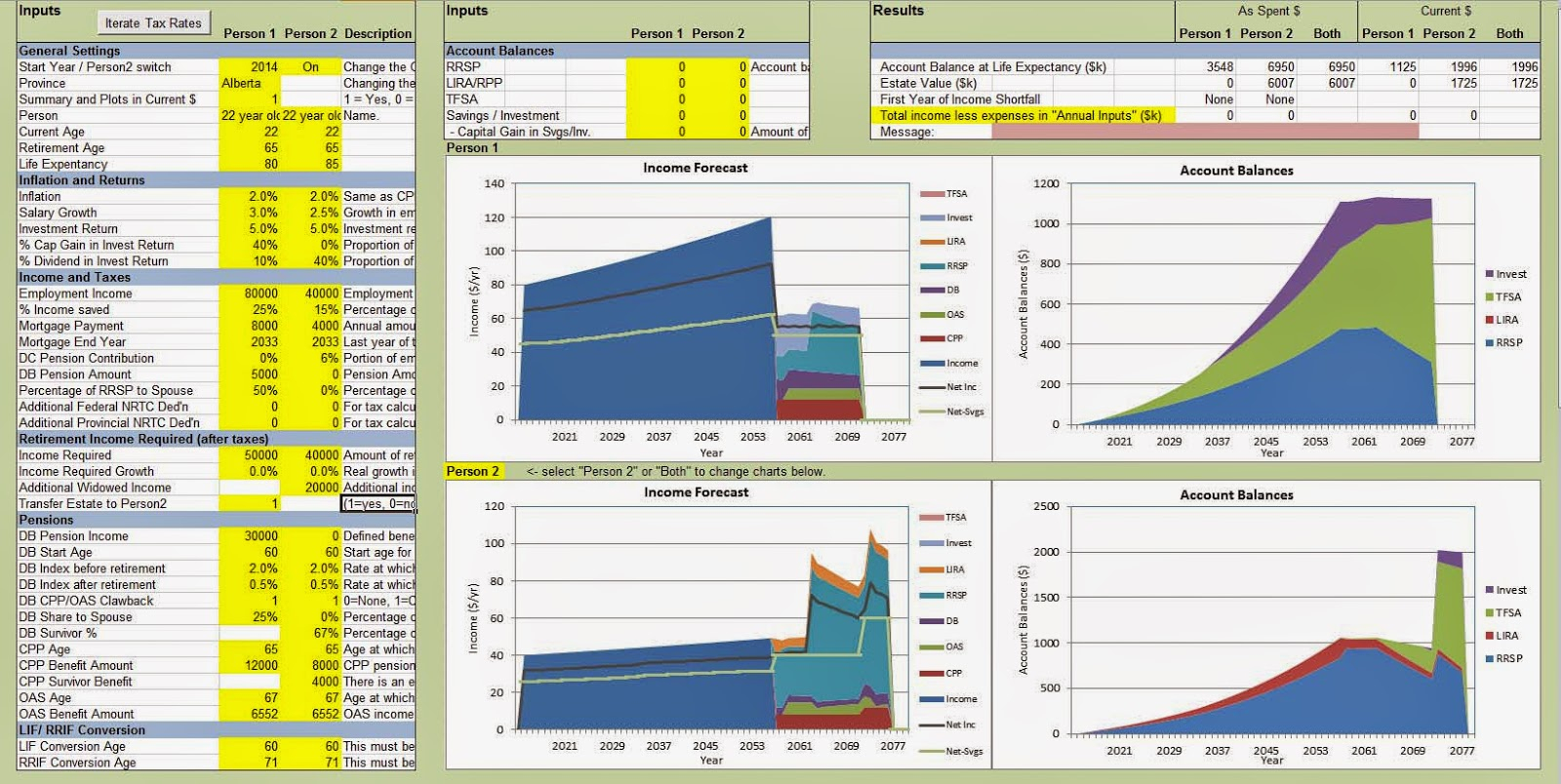 Retirement Planning Budget Spreadsheet In Retirement Budget Spreadsheet For Expensesheet Example