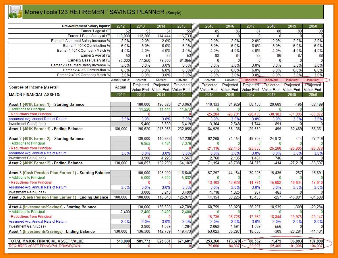 Retirement Spreadsheet Template For Retirement Calculator